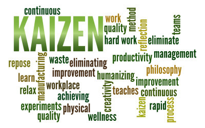 Why Kaizen is superior for rapid problem solving