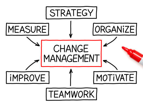 a course on managing organization change Our one-day managing organizational change training course will provide managers with a set of skills and strategies to help them guide their teams through periods of change so that the team can remain stable and productive, even if the atmosphere around them isn't.