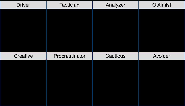 team profile types