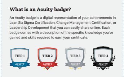 Learn, Earn & Share with Digital Badges